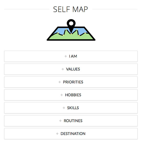 Self Map - Evaluate Your Life